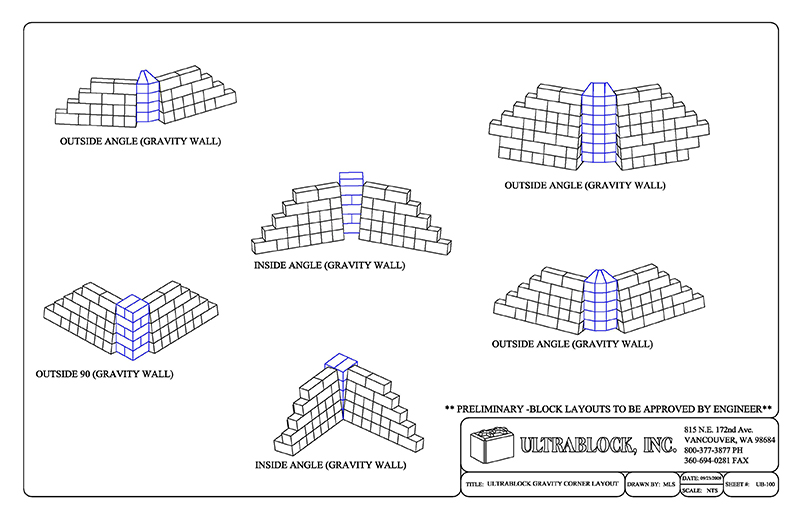 Performance Of Hybrid Mse Soil Nail Walls Using Numerical Ysis