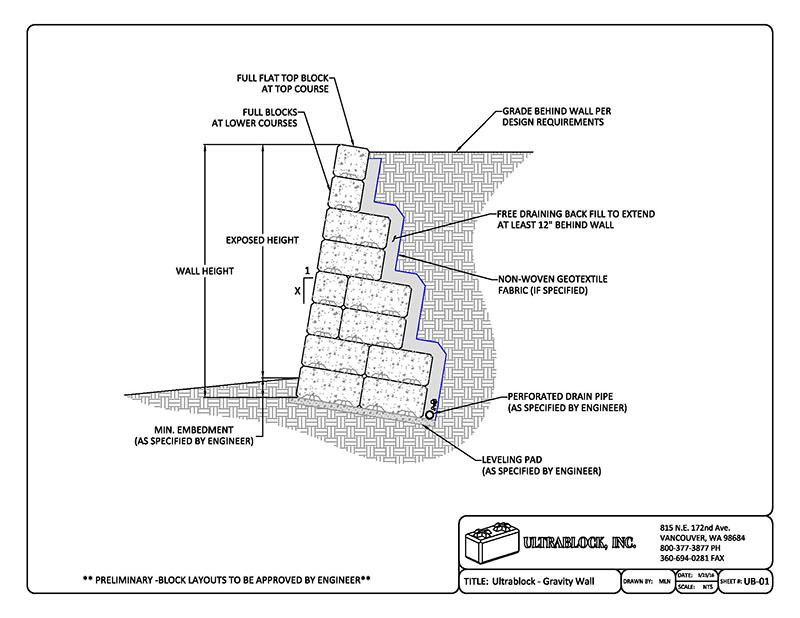 ultrablock retaining wall drawings. Black Bedroom Furniture Sets. Home Design Ideas