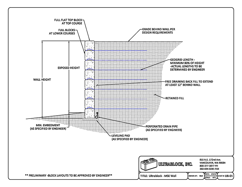 mse wall thumb image - Block Retaining Wall Design Manual
